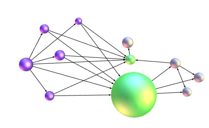 Mapa topogrfico de Diplomado en educación holística en línea